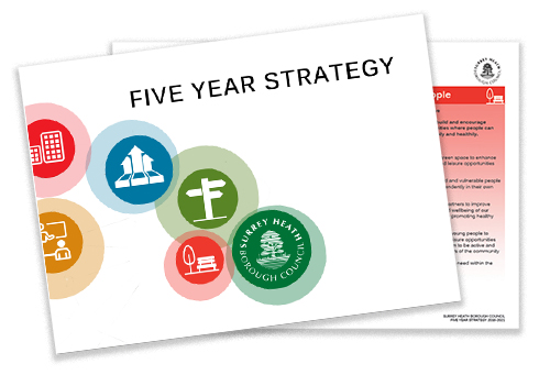 Five Year Strategy