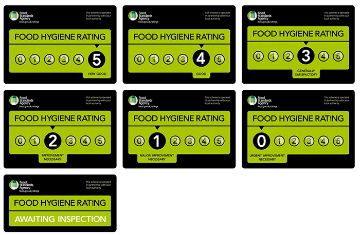 Food Hygiene Ratings For Businesses